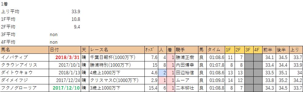 f:id:nori180115:20180915221258p:plain