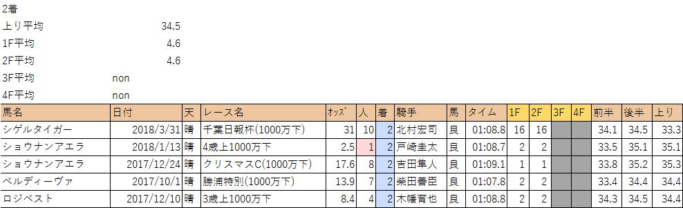 f:id:nori180115:20180915221327p:plain