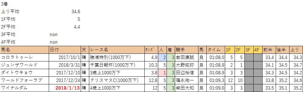 f:id:nori180115:20180915221419p:plain