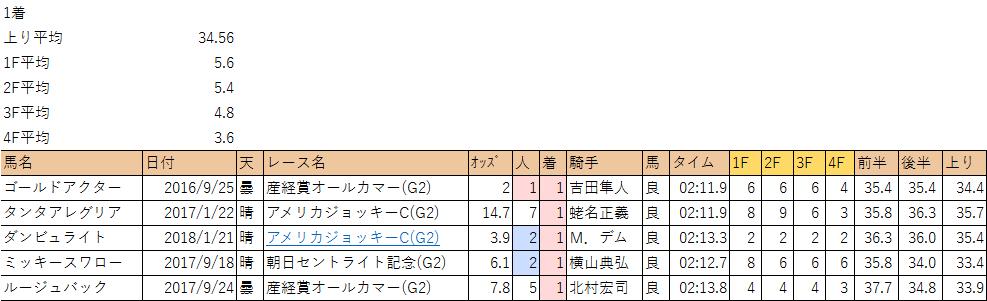 f:id:nori180115:20180916233757p:plain
