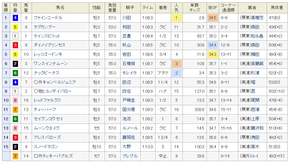 f:id:nori180115:20181005192018p:plain