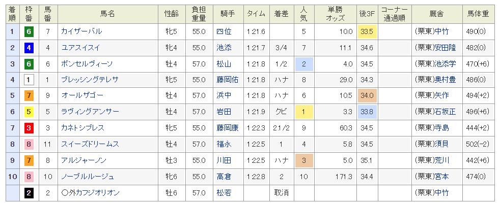 f:id:nori180115:20181006220909p:plain
