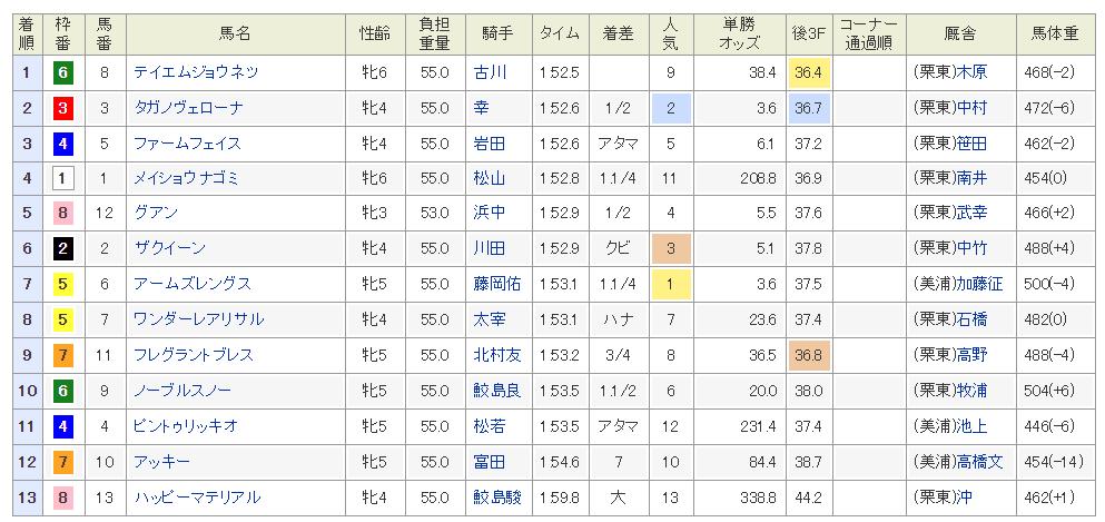 f:id:nori180115:20181006221601p:plain