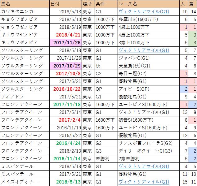 f:id:nori180115:20181013095423p:plain