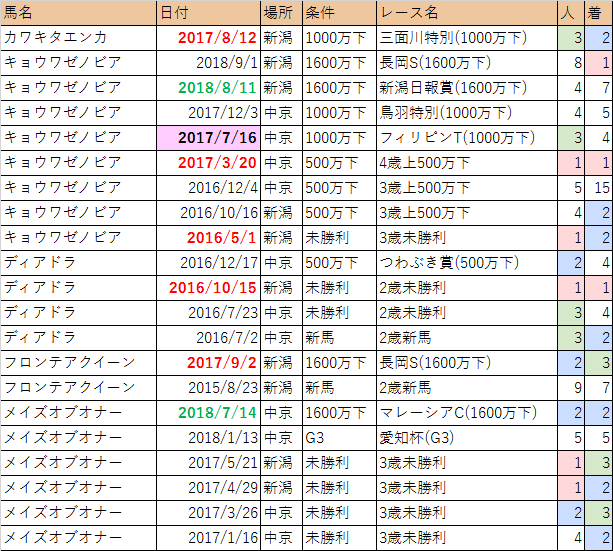 f:id:nori180115:20181013095922p:plain