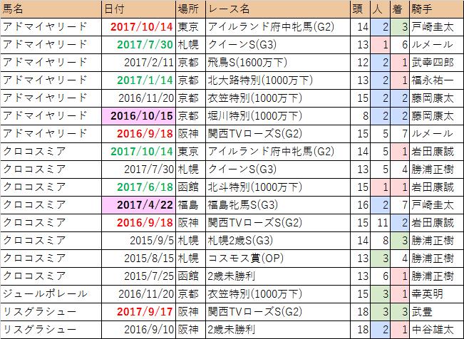 f:id:nori180115:20181013101800p:plain