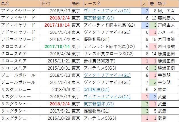 f:id:nori180115:20181013102243p:plain