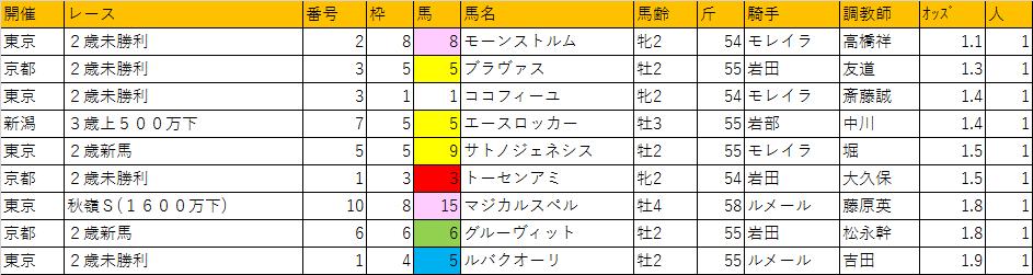 f:id:nori180115:20181020072856p:plain