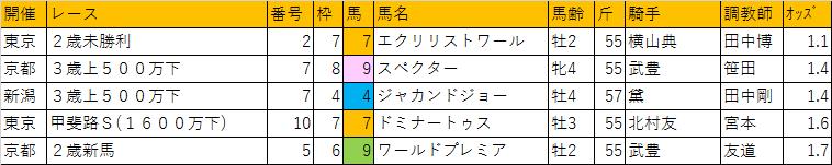 f:id:nori180115:20181021083224p:plain