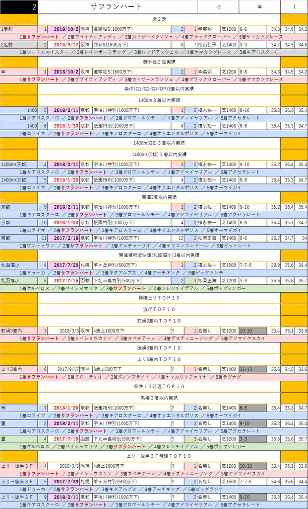 f:id:nori180115:20181026220211p:plain