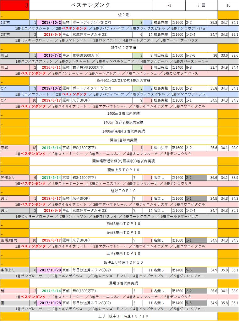 f:id:nori180115:20181026220348p:plain