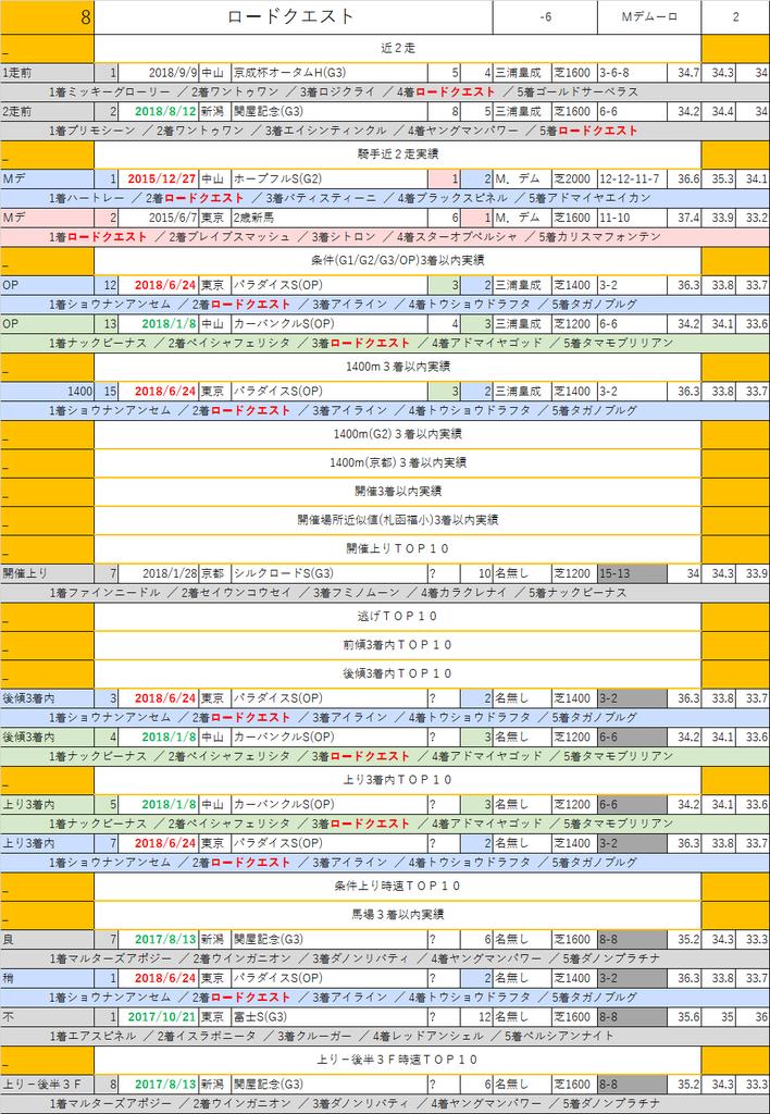 f:id:nori180115:20181026221238p:plain