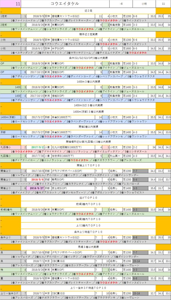 f:id:nori180115:20181026221731p:plain