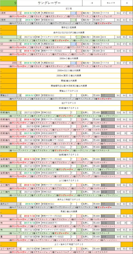 f:id:nori180115:20181027115409p:plain
