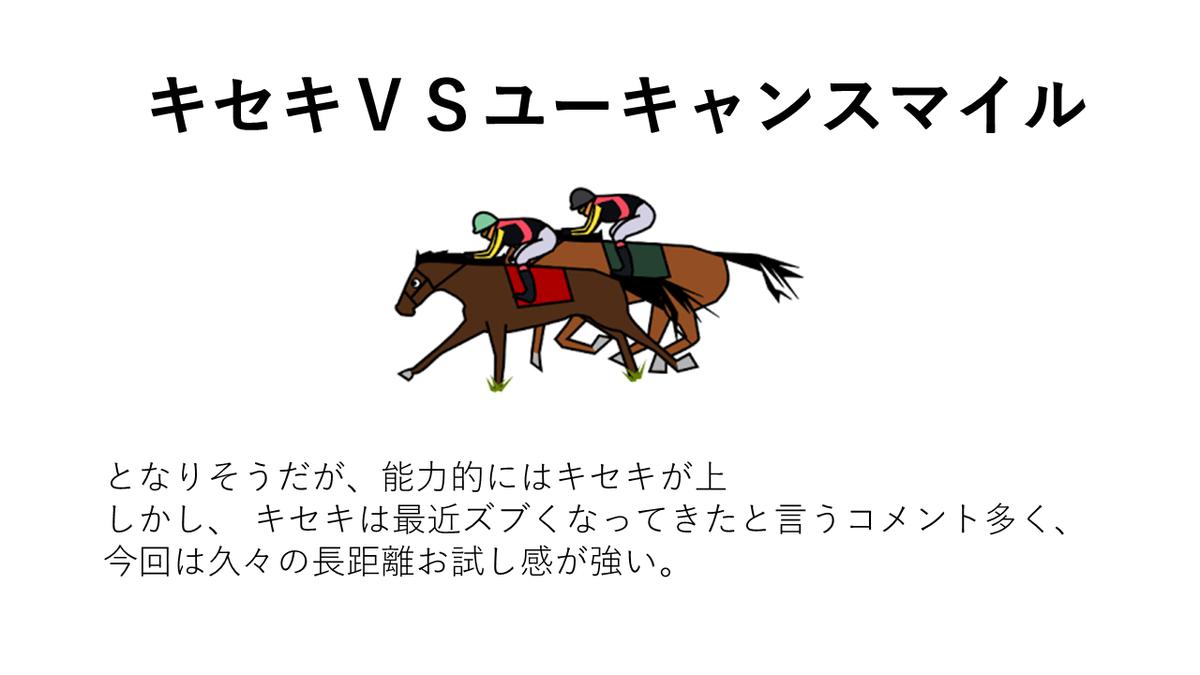 f:id:nori180115:20200321123051p:plain