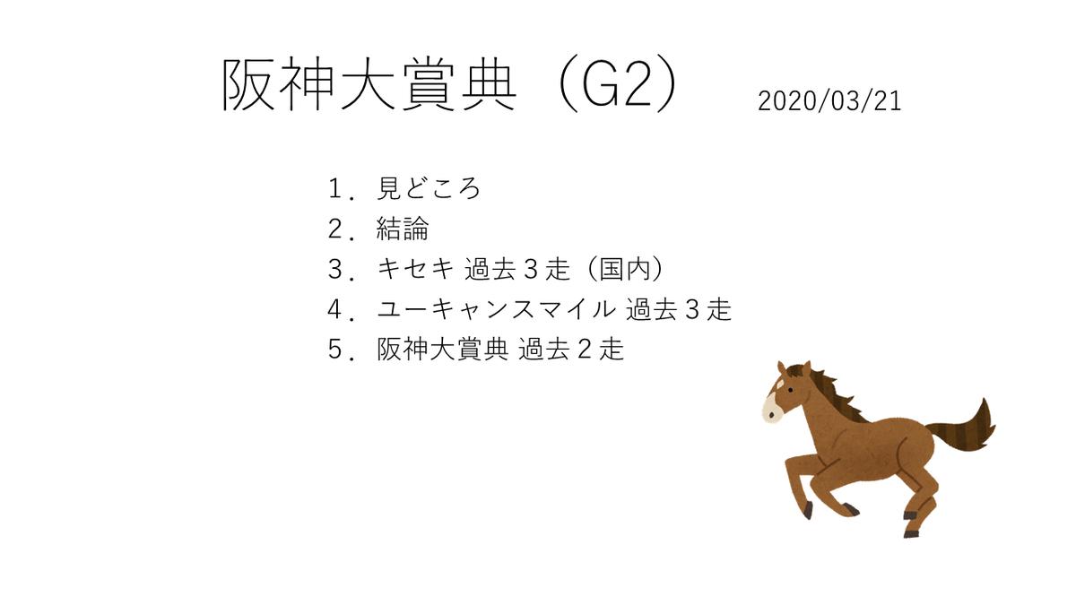 f:id:nori180115:20200321155819p:plain