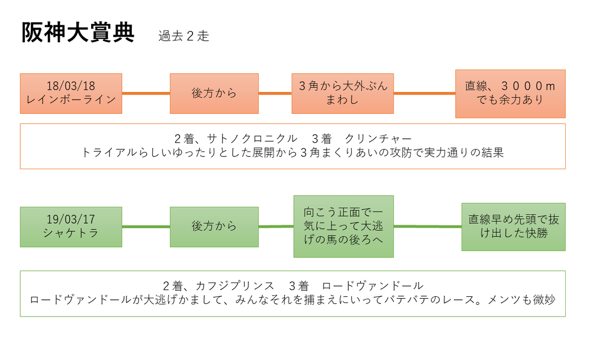 f:id:nori180115:20200321160116p:plain