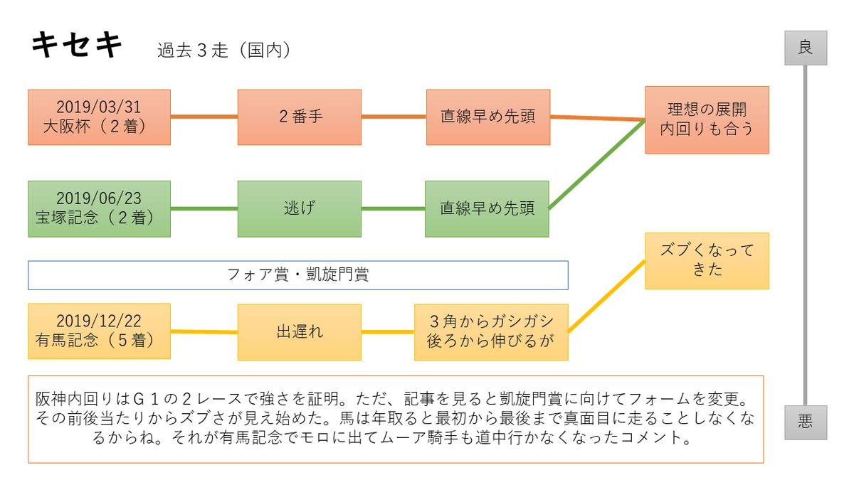 f:id:nori180115:20200322105108p:plain