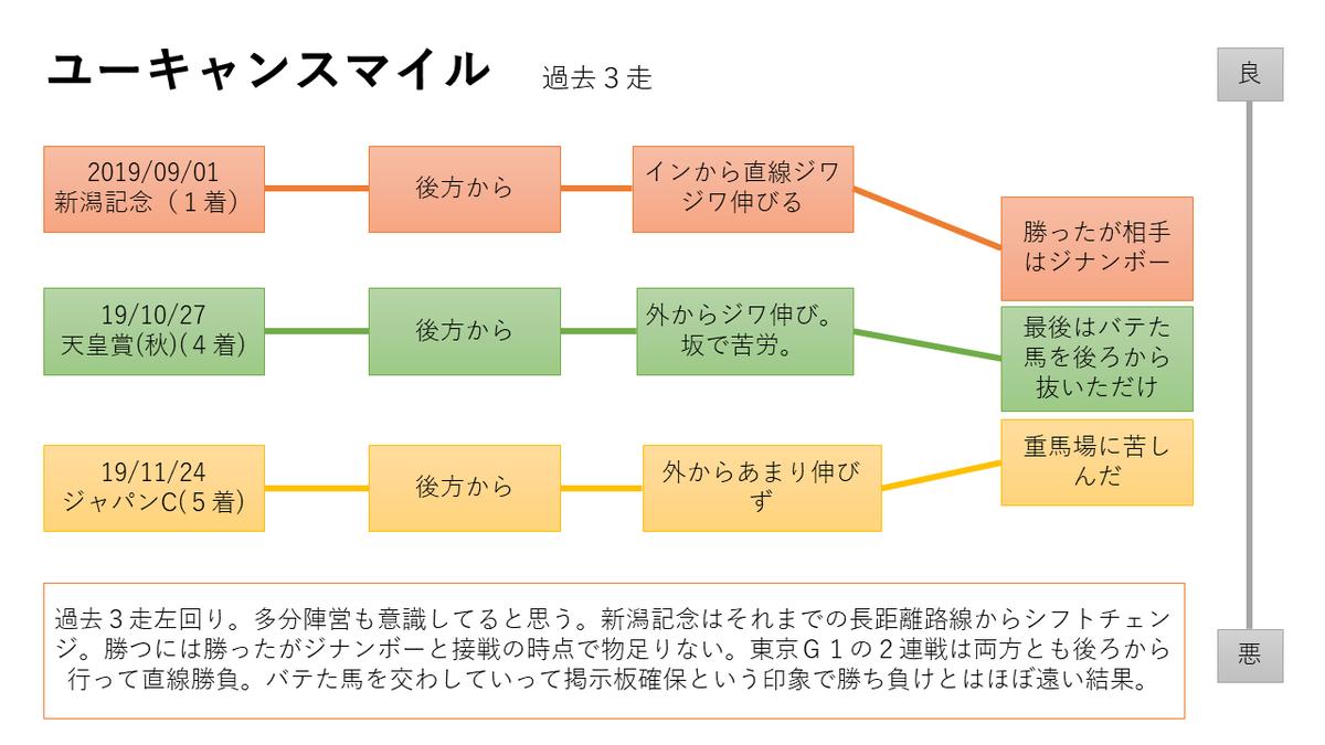 f:id:nori180115:20200322105112p:plain