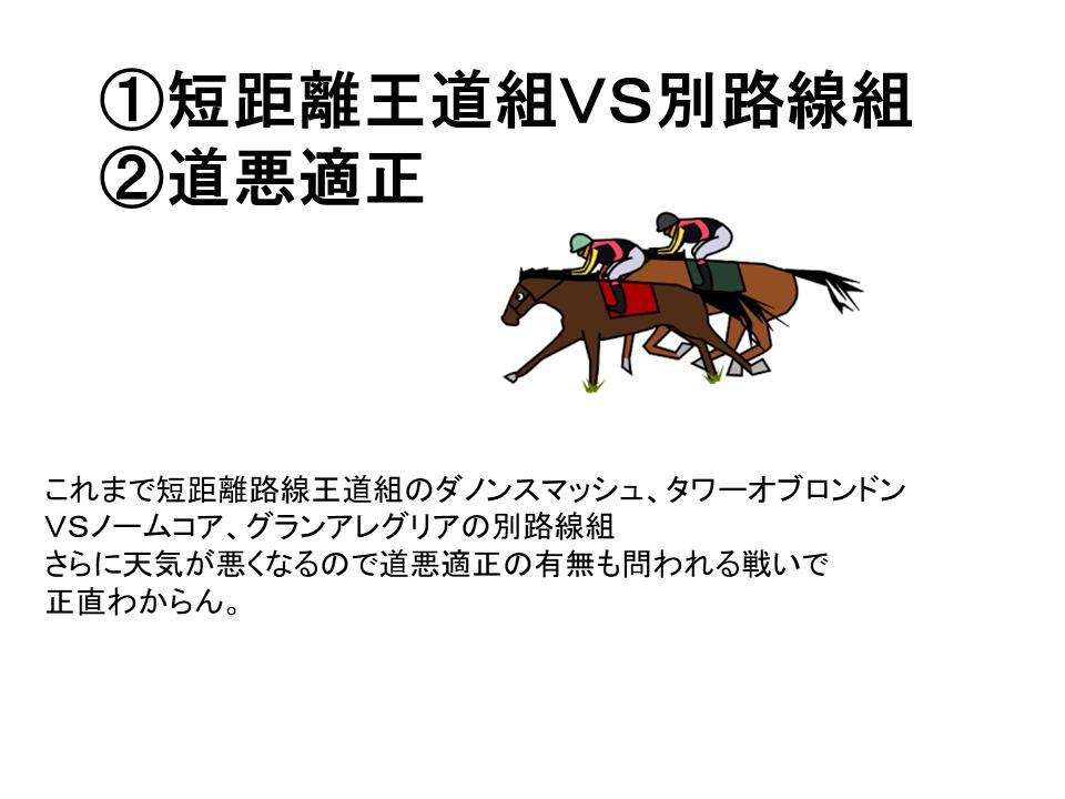 f:id:nori180115:20200328142135p:plain