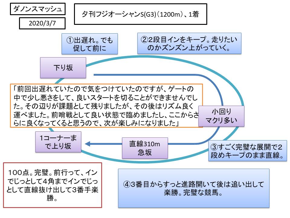 f:id:nori180115:20200328142144p:plain