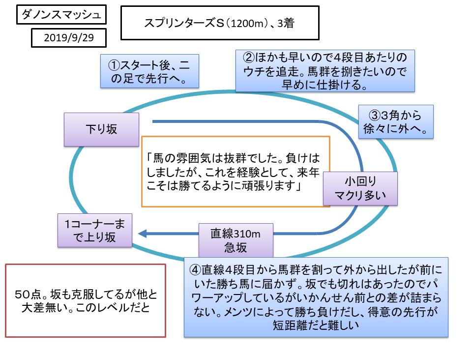 f:id:nori180115:20200328142148p:plain