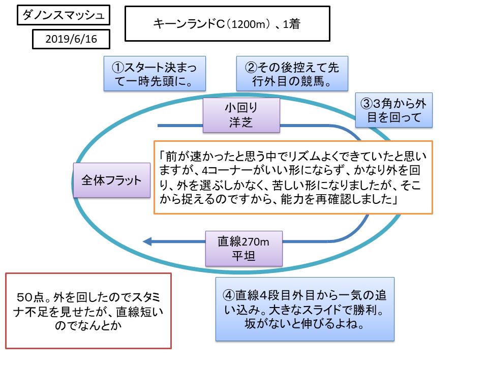 f:id:nori180115:20200328142152p:plain