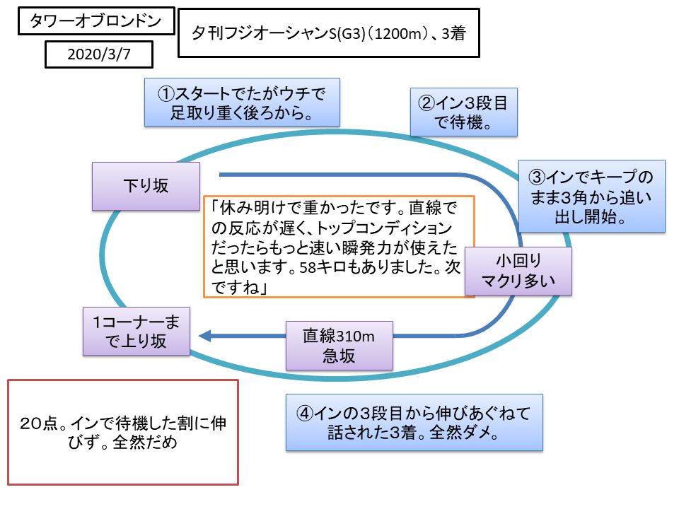 f:id:nori180115:20200328142155p:plain