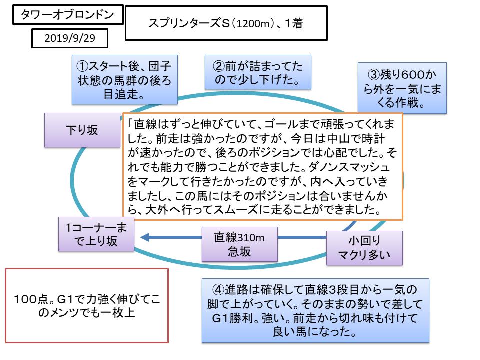 f:id:nori180115:20200328142159p:plain