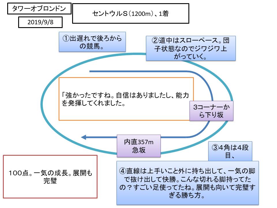 f:id:nori180115:20200328142203p:plain