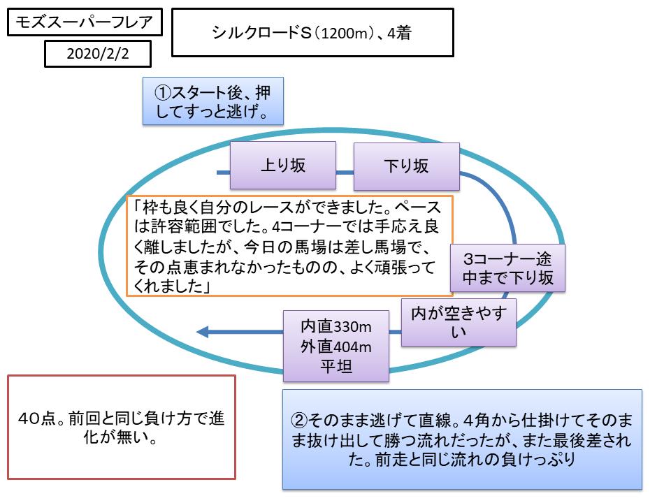 f:id:nori180115:20200328142209p:plain