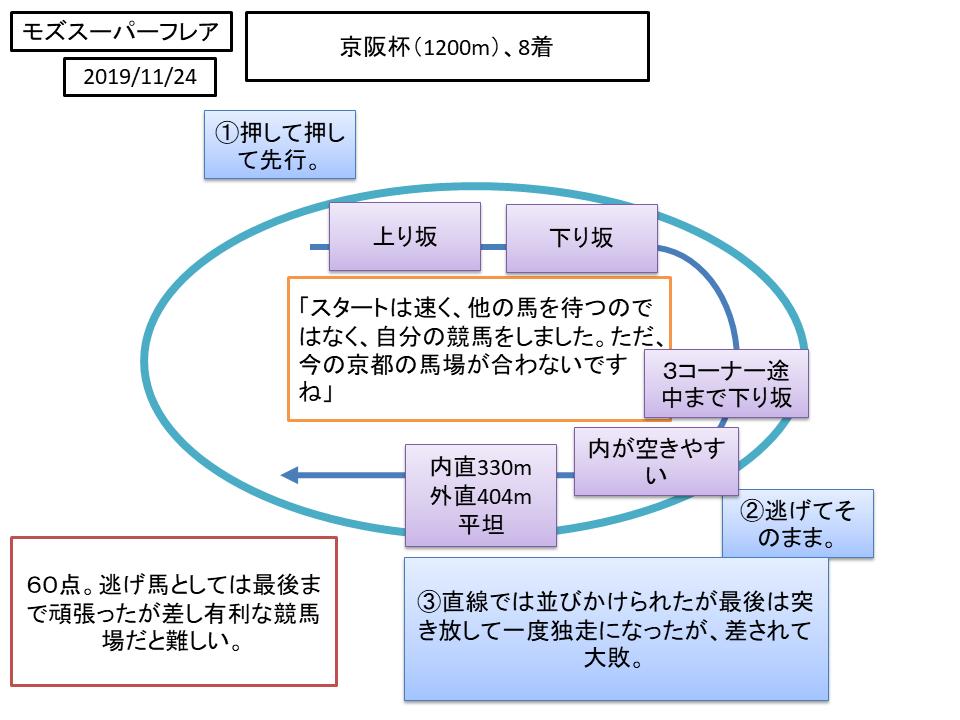 f:id:nori180115:20200328142212p:plain