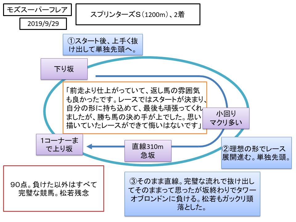 f:id:nori180115:20200328142215p:plain