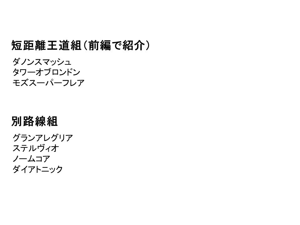 f:id:nori180115:20200328142356p:plain