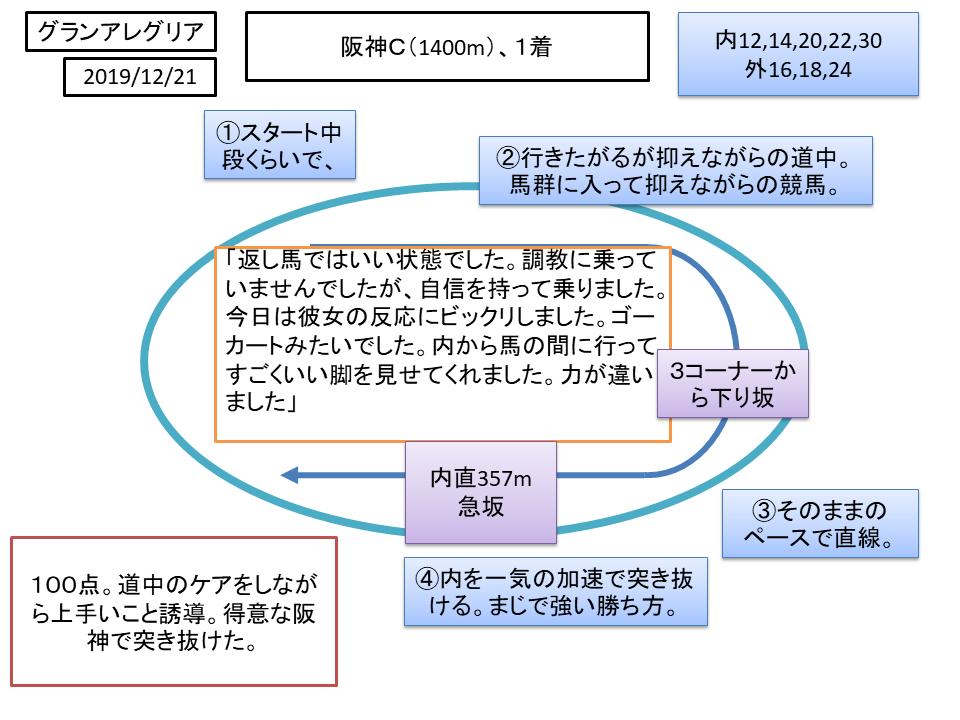 f:id:nori180115:20200328142358p:plain