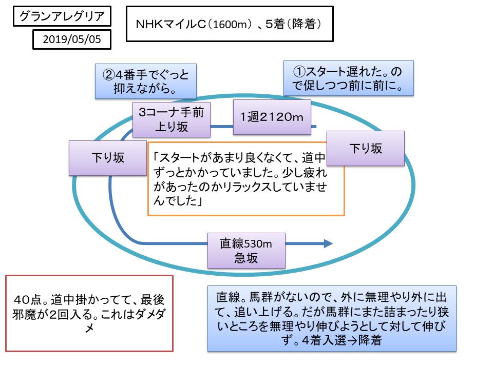 f:id:nori180115:20200328142402p:plain