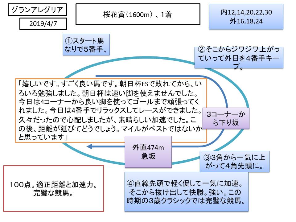 f:id:nori180115:20200328142406p:plain