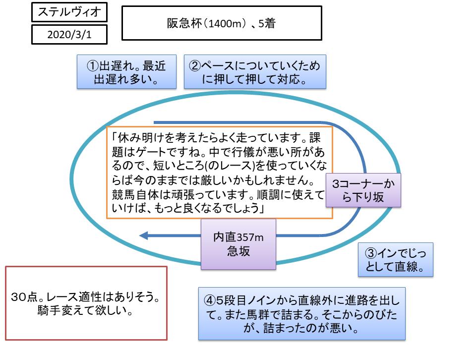 f:id:nori180115:20200328142410p:plain