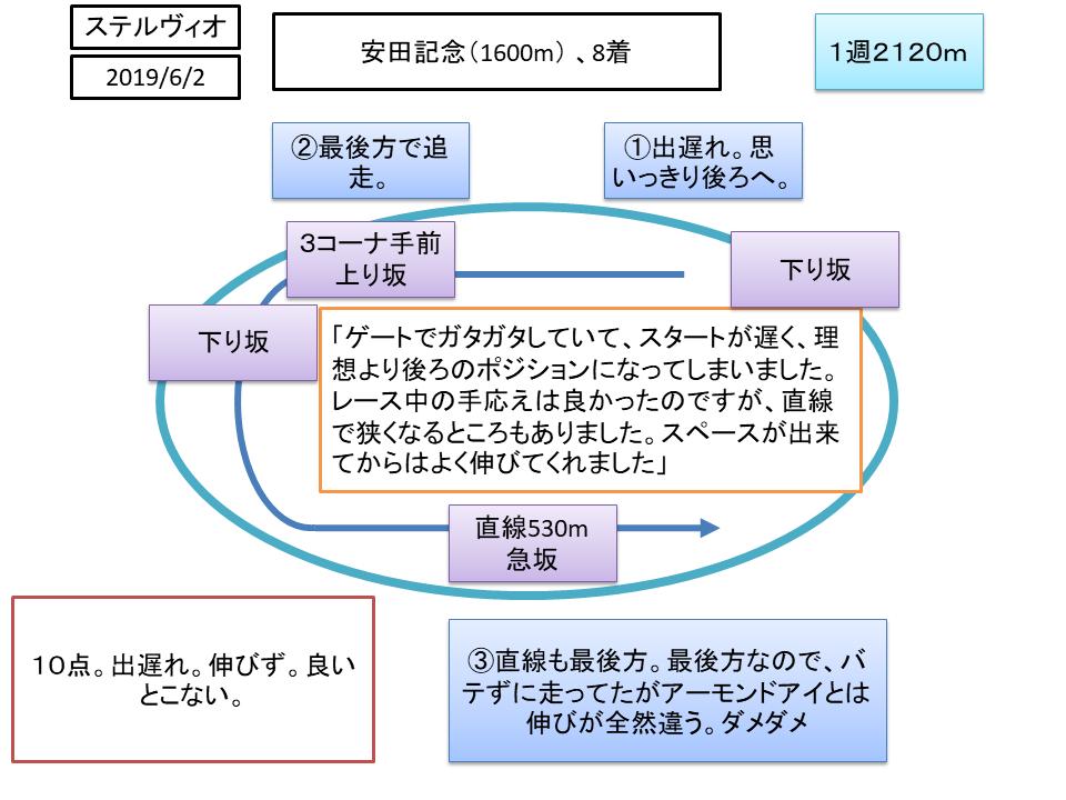 f:id:nori180115:20200328142415p:plain
