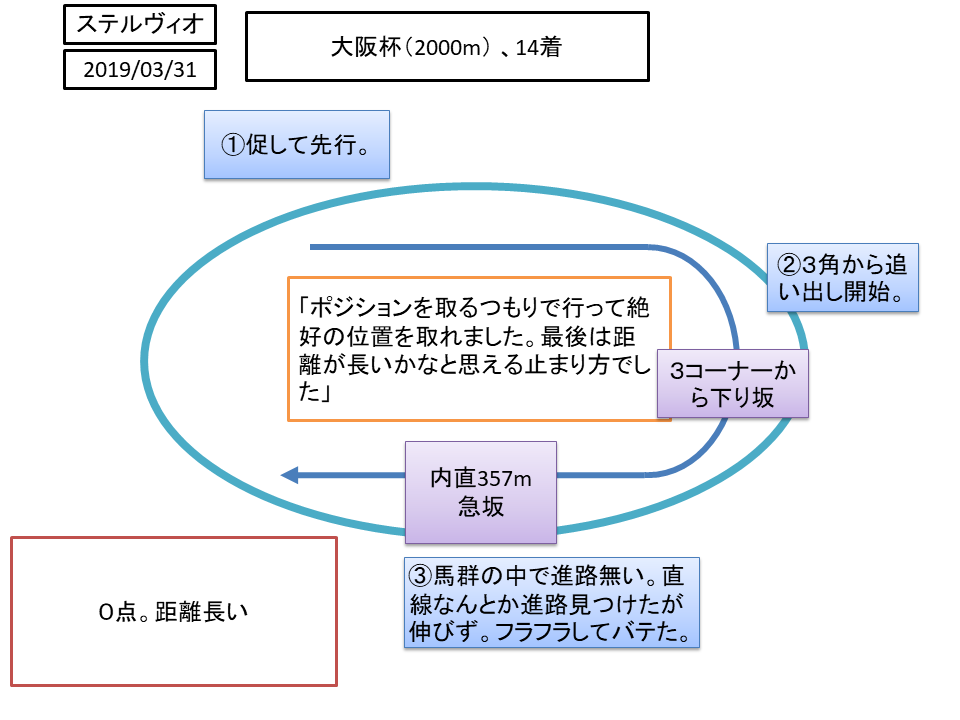 f:id:nori180115:20200328142418p:plain