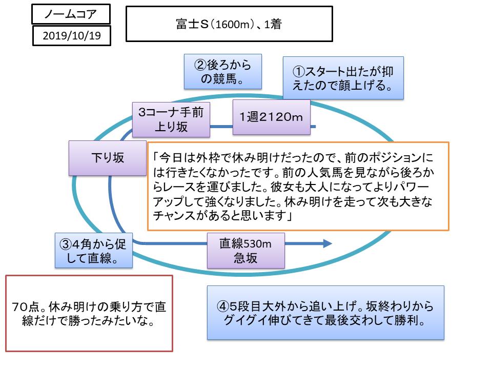 f:id:nori180115:20200328142422p:plain