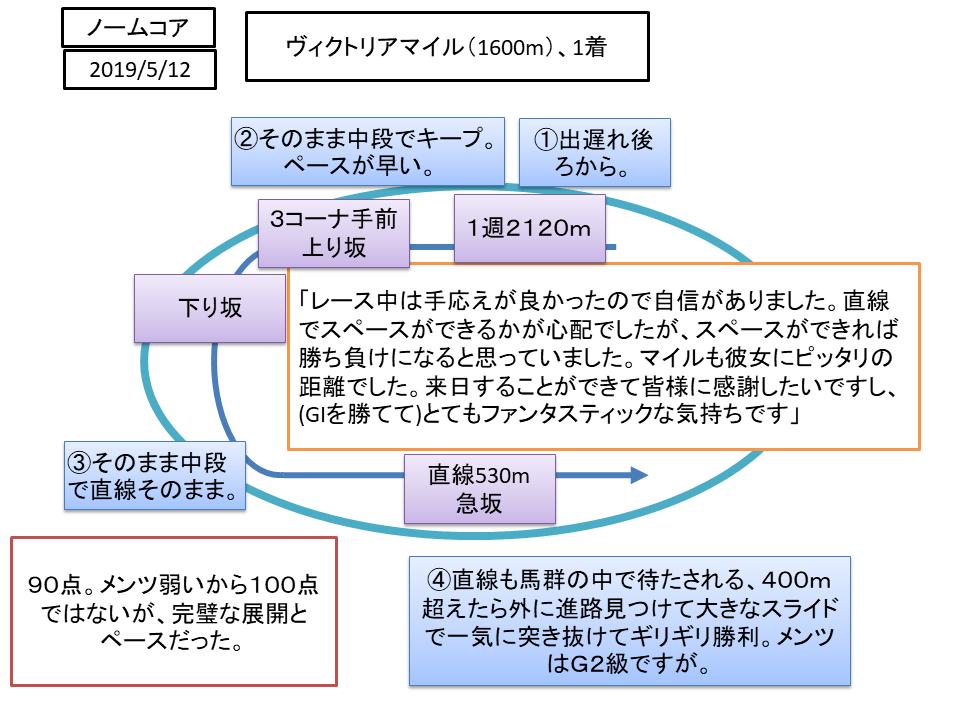 f:id:nori180115:20200328142426p:plain