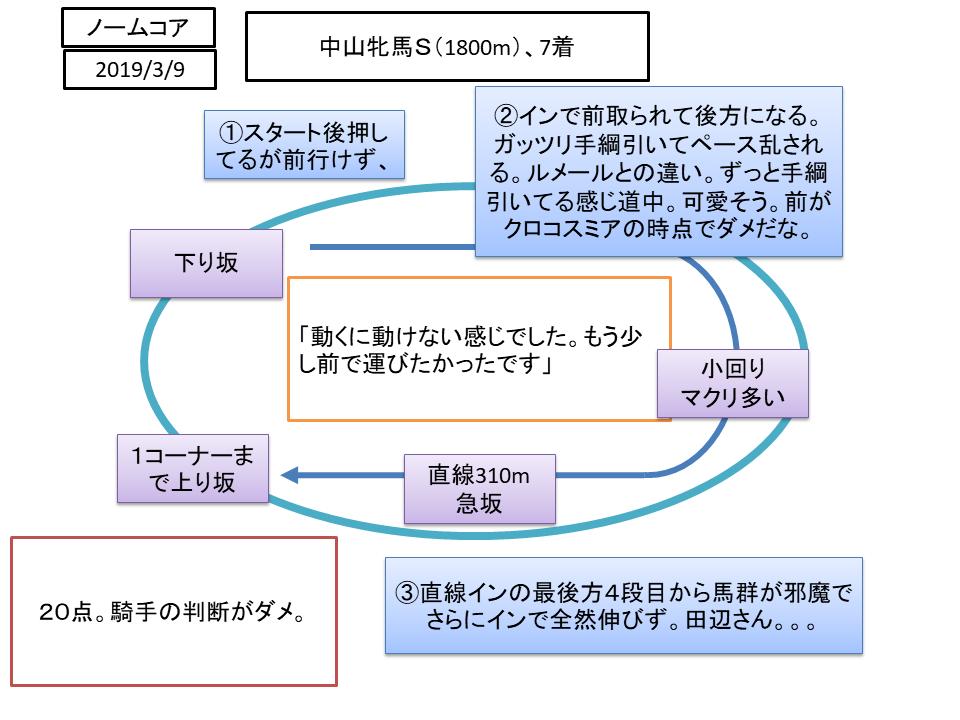 f:id:nori180115:20200328142430p:plain