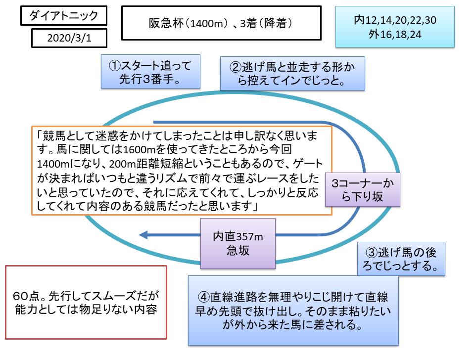 f:id:nori180115:20200328142432p:plain