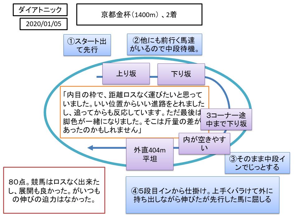 f:id:nori180115:20200328142435p:plain