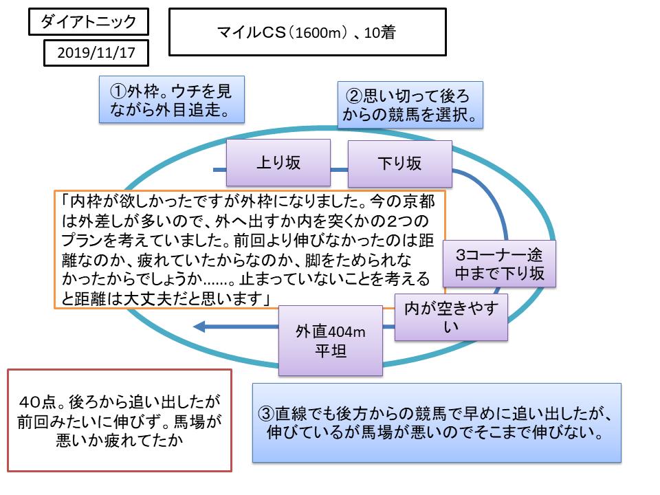 f:id:nori180115:20200328142438p:plain