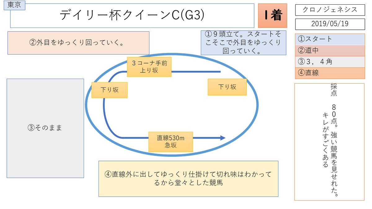 f:id:nori180115:20200404214527p:plain