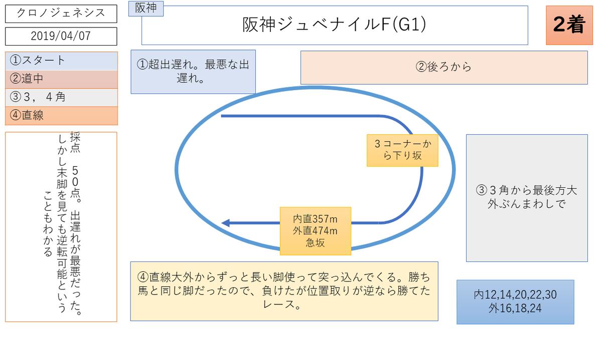 f:id:nori180115:20200404214532p:plain