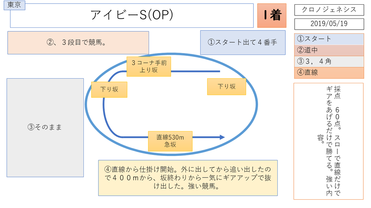 f:id:nori180115:20200404214538p:plain