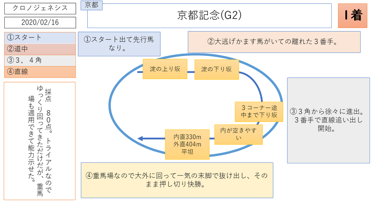 f:id:nori180115:20200404214543p:plain